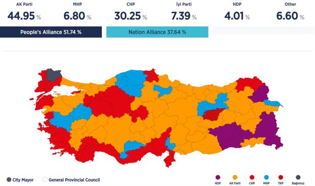 Valgresultat lokalvalg 2019 91 2.png